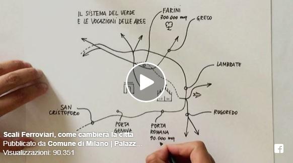 Riqualificazione degli Scali Ferroviari di Milano